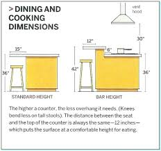 kitchen centre island lighting for center standard height dimensions agreeable di good looking centerpiece ideas