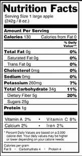 Nutrition Labels Template Blank Nutrition Label Template Awesome 16 Best Of Worksheet