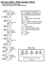 bose speakers wiring diagram bose wiring diagrams online do it yourself maxima audio wiring codes 5th gen