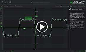 Wpf Chart Control Microsoft Wpf Chart Realtime Oscilloscope Demo Fast Native Chart