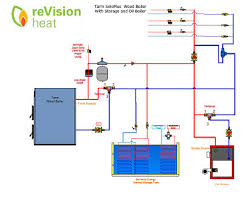 central heating wiring diagrams to wirdig hook up diagrams outdoor engine image for user manual