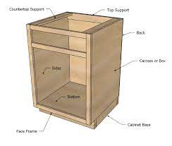 kitchen base cabinets 101 ana white