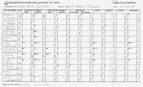 Basketball Team Roster Template Basketball Team Stats Football Stat ...