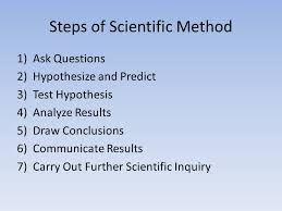 Scientific Method Chart Of Steps Scientific Method Flip Chart Miss Forsythe 7 Th Grade