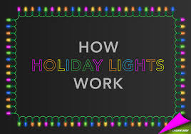 how do holiday lights work? department of energy how are led christmas lights wired last year, we told you how incandescent holiday string lights work, but we left out an important topic led string lights since more consumers are