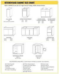 upper corner kitchen cabinet dimensions size sizes standard door oak