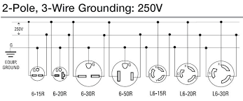 240 volt receptacle how to wire volt outlet and plug 240 volt male 240 volt receptacle how to wire volt outlet and plug 240 volt male plug wiring diagram