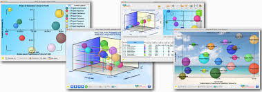 Free Bubble Chart Get Your Bubble Chart Pro 8 Free Trial Now