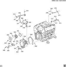 gm 3 4l engine diagram trusted manual wiring resource gm 3 4l v6 engine diagram 2005 chevy equinox engine chevy 3 1 engine diagram 3 4 sfi