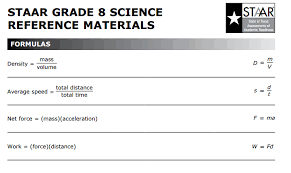 8th Grade Science Formula Chart Formula Chart 8th Grade Science George Jr High 2017 2018