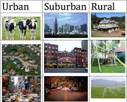 Urban Suburban Rural Urban Suburban Rural Activity Sheet