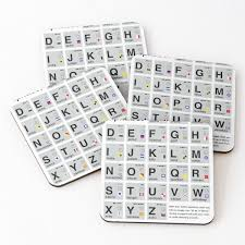 A spelling alphabet is a set of words used to stand for the letters of an alphabet in oral communication. Nato Phonetic Alphabet Coasters Redbubble