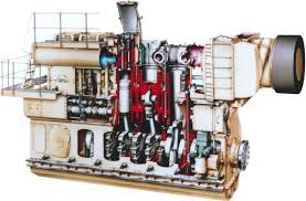 the marine diesel prime mover the four stroke plant man s four stroke six cylinder a bore of 58 cm and a stroke of 64