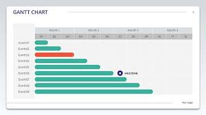 Simple Monthly Gantt Chart Template Free Gantt Chart Templates For Powerpoint Presentations