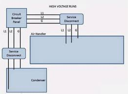 electrical wiring diagrams for air conditioning systems part two fig 22 electrical wiring of split packaged unit high voltage part