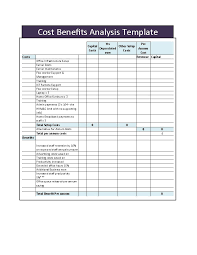 Cost Analysis Example 40 Cost Benefit Analysis Templates Examples Template Lab