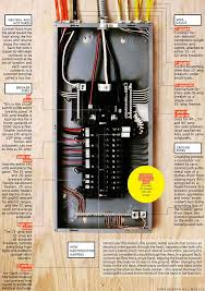 it's electric! how your circuit breaker panel works box and how to wire a breaker box for 220v at Power Box Wiring