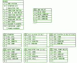 dodge radio wiring diagram colored tractor repair wiring dodge ram 46re wiring diagram additionally main wiring harness diagram 1998 dodge dakota furthermore dodge 46re