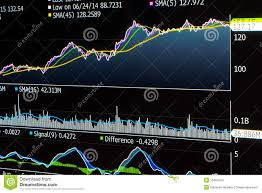 Forex Chart App Trading Line Chart Of Stock With Averages And Indicators