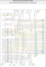 radio wiring diagram for 05 jeep liberty facbooik com 2004 Jeep Grand Cherokee Radio Wiring Diagram radio wiring diagram for 05 jeep liberty facbooik 2014 jeep grand cherokee radio wiring diagram