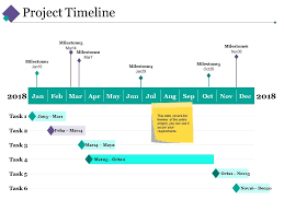 Timeline On Ppt Project Timeline Ppt Slides Styles Presentation Powerpoint
