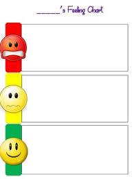 Feeling Identification Chart Feelings Chart By Hey There Teachers Pay Teachers