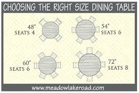 full size of dining table height dimensions square standard size choosing the right resources kitchen marvellous