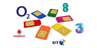 what is a fixed ip sim