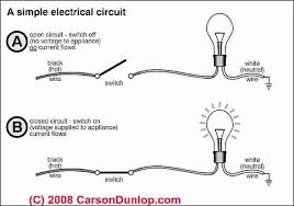 ac wiring basics simple wiring diagram electrical circuit and wiring basics for homeowners ac wiring circuit ac wiring basics