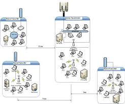 Дипломная работа Разработка локальной сети и защита передачи  Рис 3 2 Схема беспроводного подключения объектов информатизации