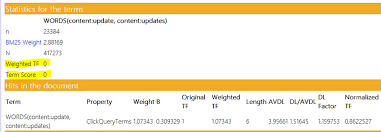 weight group sharepoint 2013 search full text index and context weight groups