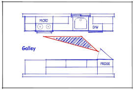 basic kitchen design layouts. Image Of: Simple Kitchen Layouts Basic Design