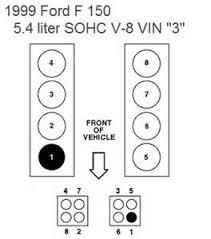 similiar cylinder location 2002 ford 4 6 keywords 1999 f150 diagram its got a 5 4l v8 engine and the firing