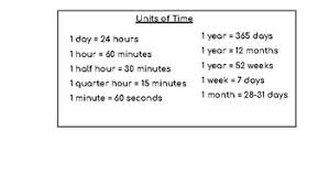 Units Of Time Chart Units Of Time Chart By Remarkarblyspecialresources Tpt