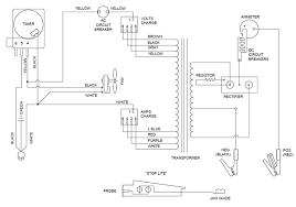 schumacher battery charger se 4020 wiring diagram schumacher schumacher battery charger switch wiring diagram schumacher auto on schumacher battery charger se 4020 wiring diagram