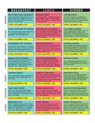 Diet Chart For Stomach Fat Loss Dr Ozs Flat Belly Plan The Dr Oz Show
