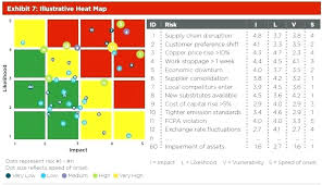 heatmap in excel how to build a heatmap in excel excel heat map teletienda club