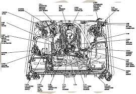 7 3 idi parts diagram wiring diagram mega 7 3 idi engine diagram wiring diagram datasource ford powerstroke parts diagram 7 3 idi parts