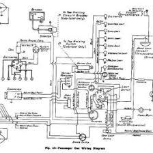 automotive electrical wiring basics automotive simple auto electrical wiring diagram wiring diagram and hernes on automotive electrical wiring basics
