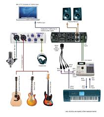 home recording studio setup diagram recording studio set up diagram recording wiring diagram
