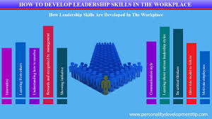 How To Develop Leadership Skills In The Workplace Personality