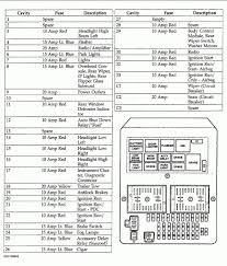 2007 jeep wrangler fuse box diagram wiring diagram 2018 2008 jeep liberty fuse box for sale 2012 jeep wrangler fuse box diagram 2007 present for drawing 2007 ford super duty fuse box diagram 1987 jeep wrangler fuse box diagram