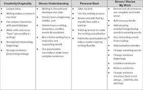 student portfolios goal setting teachcuriously image