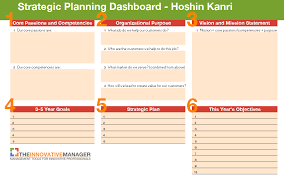 Strategic Plan Dashboard Template