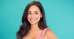 She was arrested in 2012 for. The Bachelor Was Victoria Fuller Eliminated In Third Place
