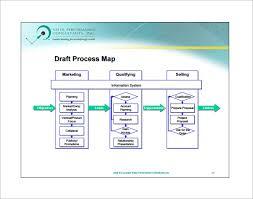 Payroll Process Flowchart Pdf Flow Diagram Shoe