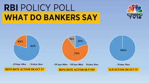 Rbi Smart Charts Three Must See Charts About Upcoming Rbi Policy Cnbctv18 Com