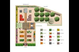 Small Picture Garden Design Garden Design with Small Space Big Harvest Edible