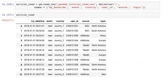 pandas basics read csv dataframe