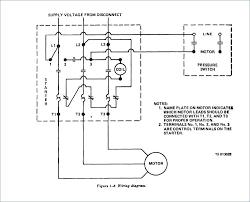 corn pro trailer wiring diagram wiring diagram libraries corn pro wiring diagram simple wiring diagram schemacorn pro stock trailer wiring diagram horse air compressor